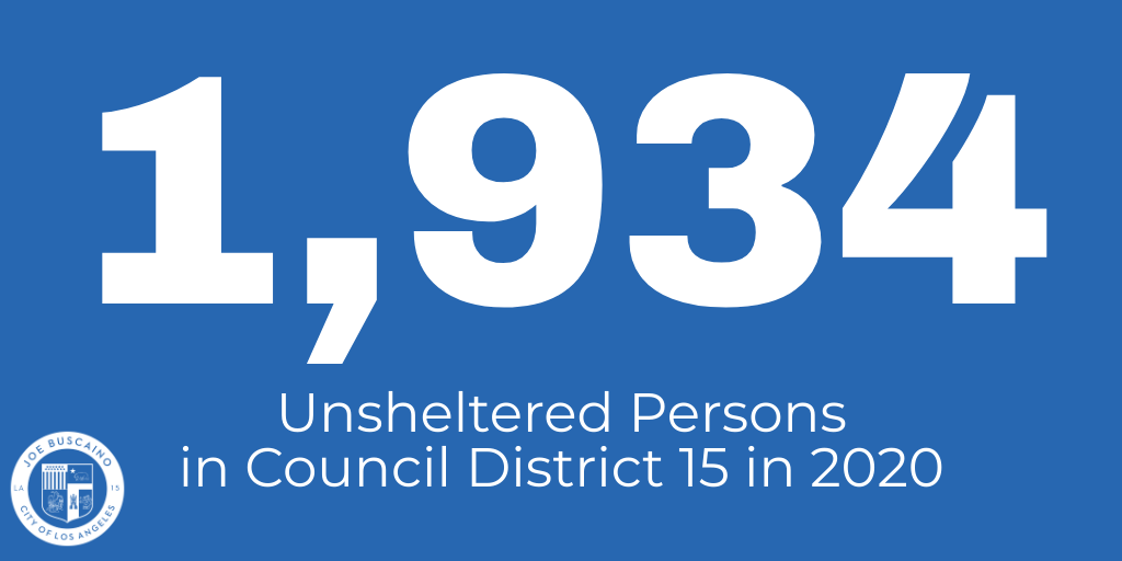 1934 Unsheltered Persons   in Council District 15 in 2020