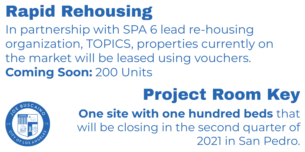 Rapid Rehousing: In partnership with SPA 6 lead re-housing organization, TOPICS, properties currently on the market will be leased using vouchers.   Coming Soon: 200 Units. Project Room Key: One site with one hundred beds that will be closing in the second quarter of 2021 in San Pedro.