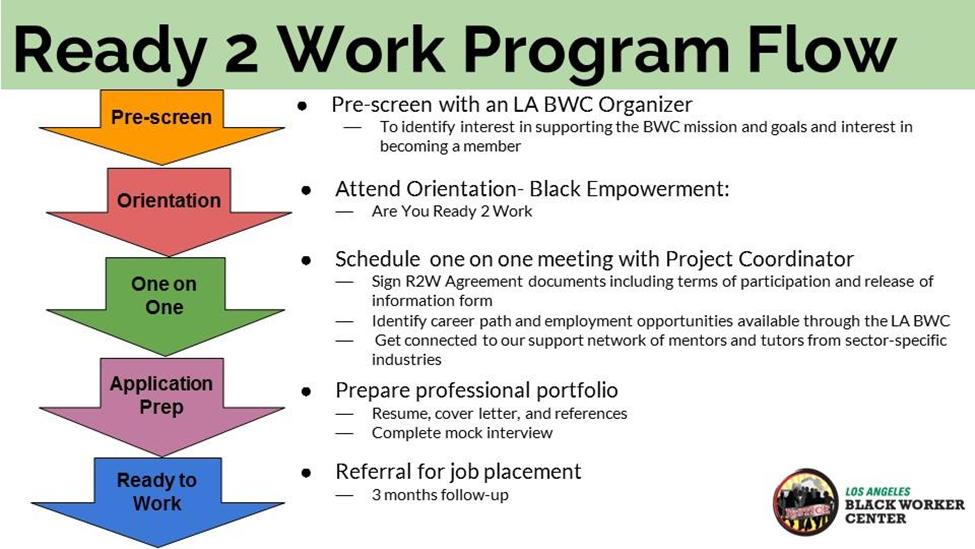 R2WPrograms.png