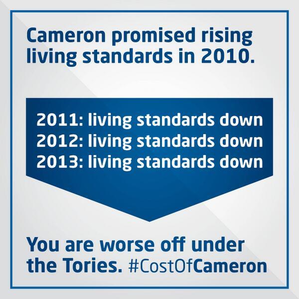 livingstandardsfalling.jpg