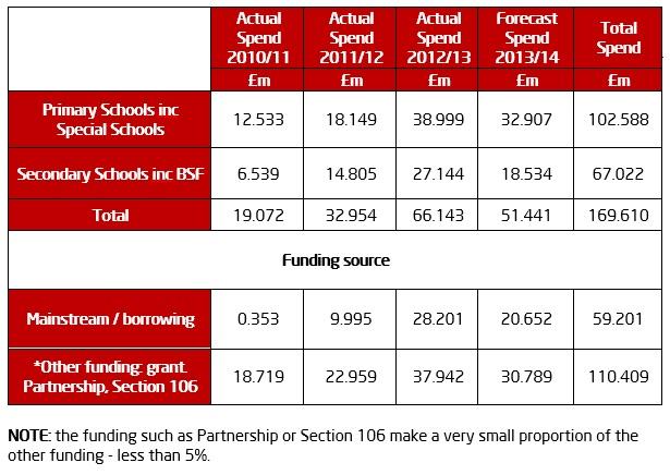 Schools_Spending.jpg