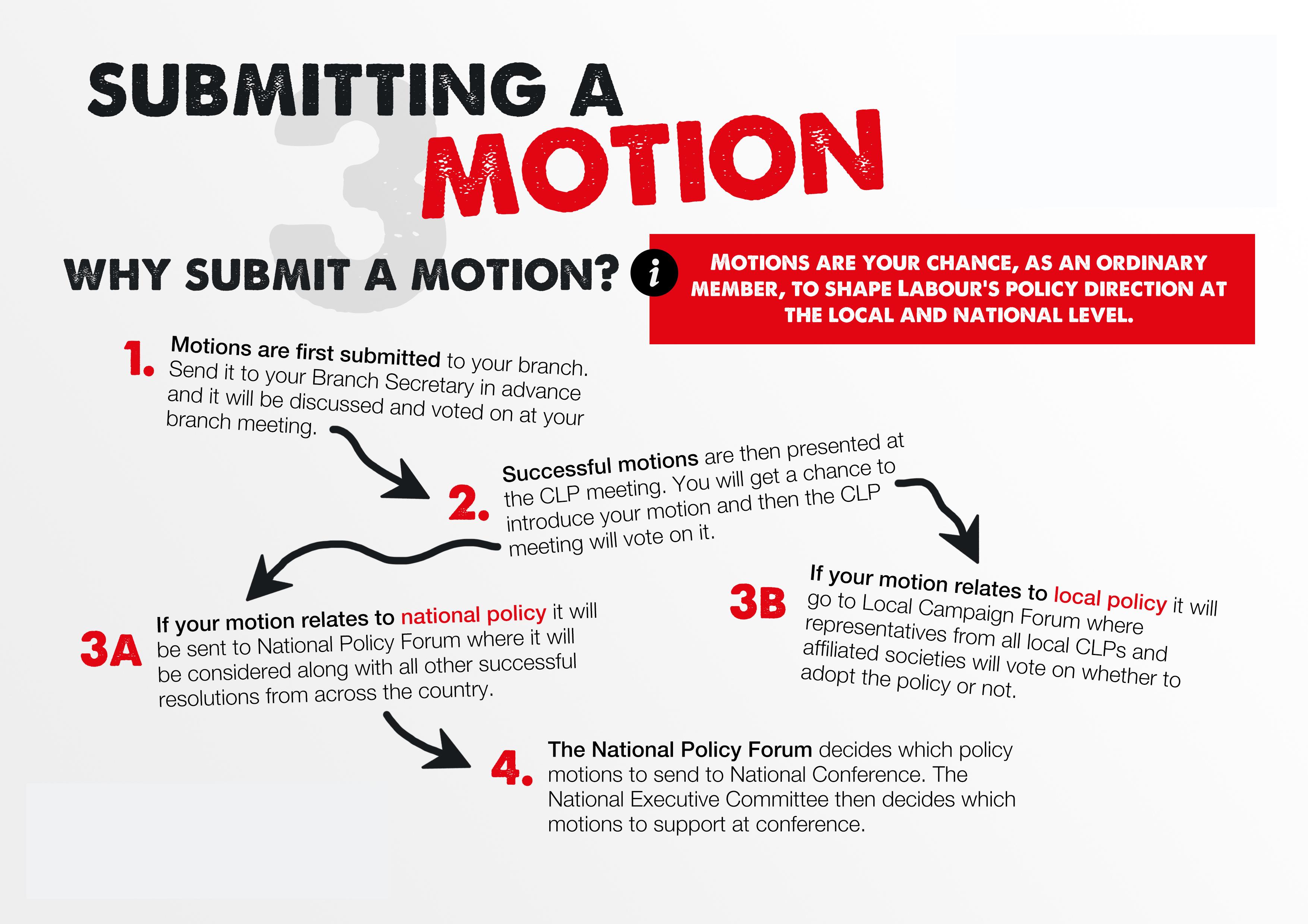 momentum_info_p3.jpg