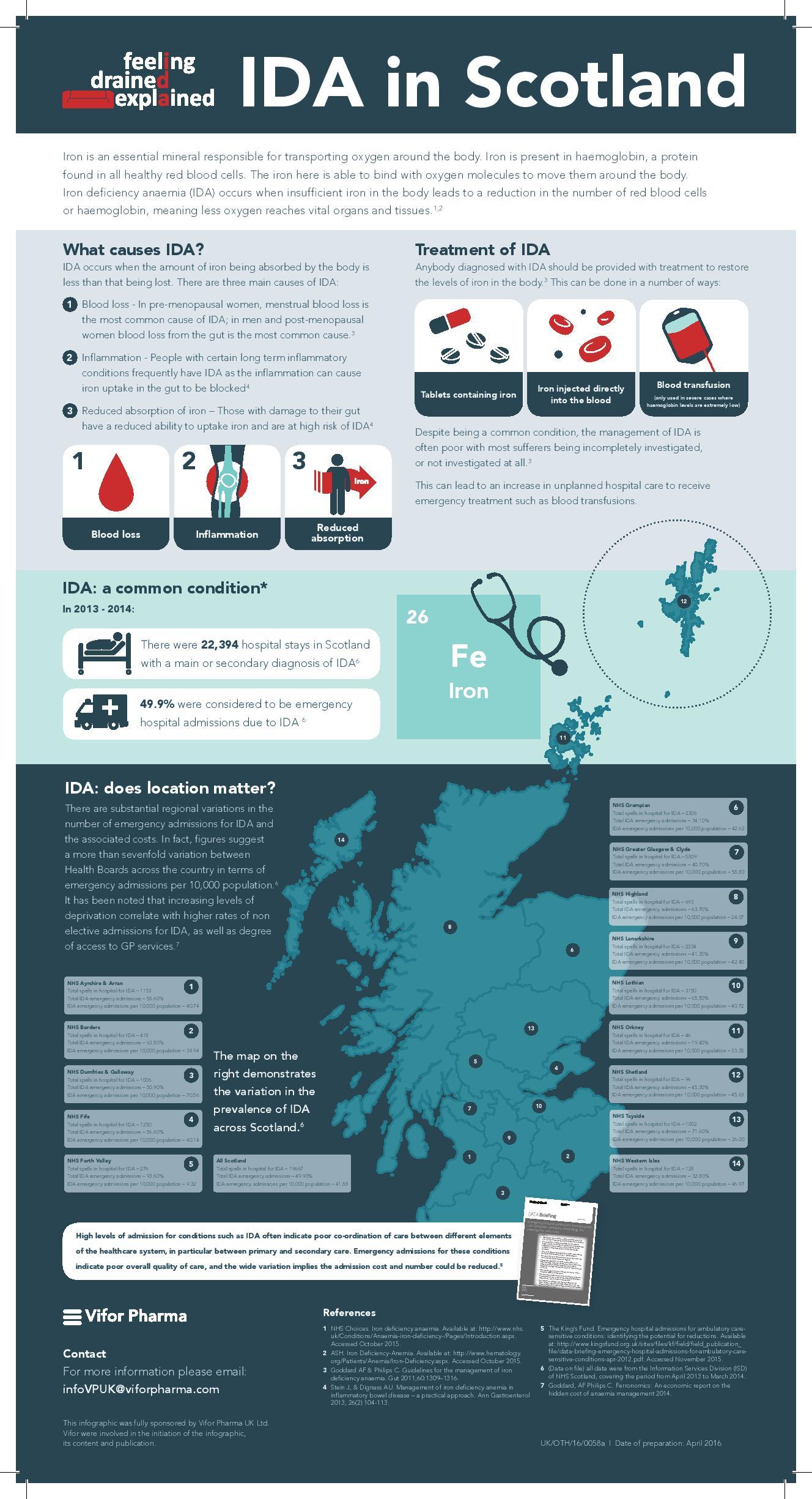 IDA_Infographic_EDINBURGH_120416-page-001.jpg