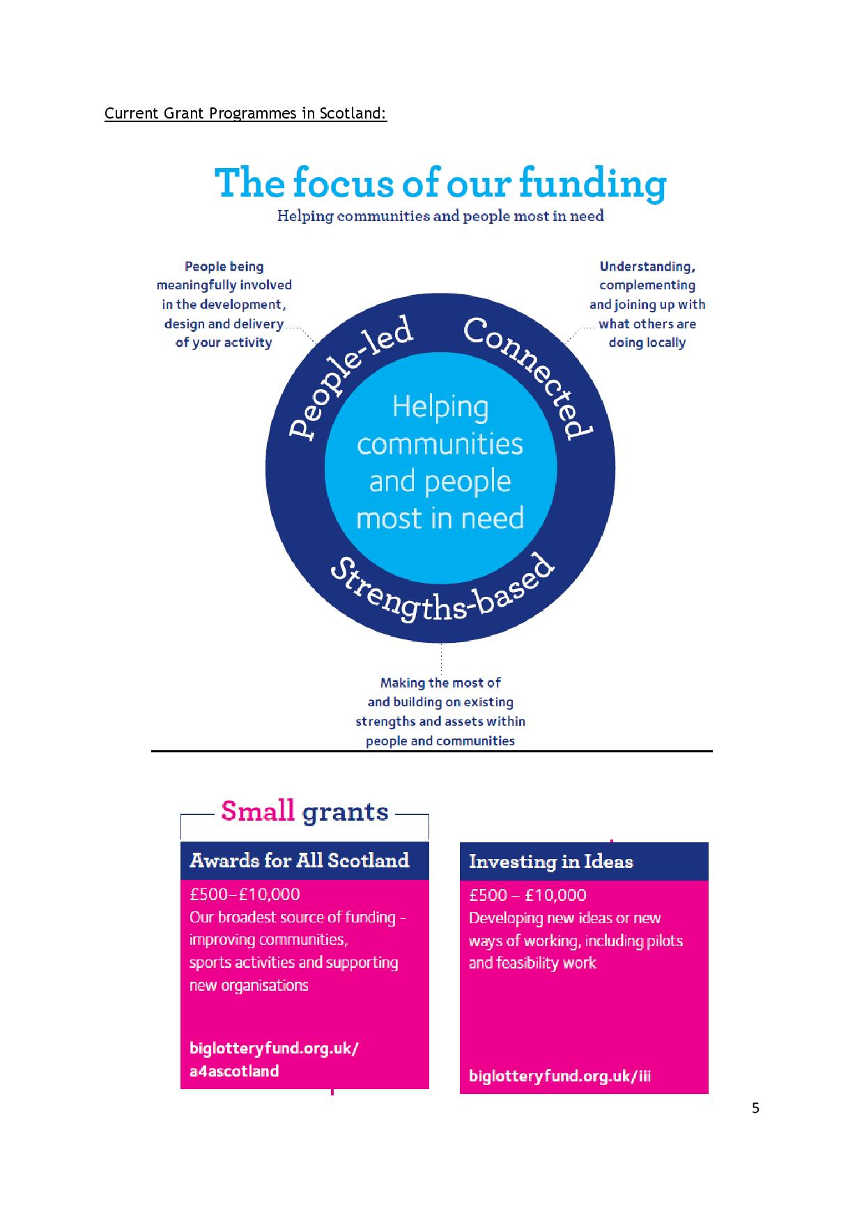 Big_Lottery_Fund_Scotland_Information_Briefing-page-005.jpg
