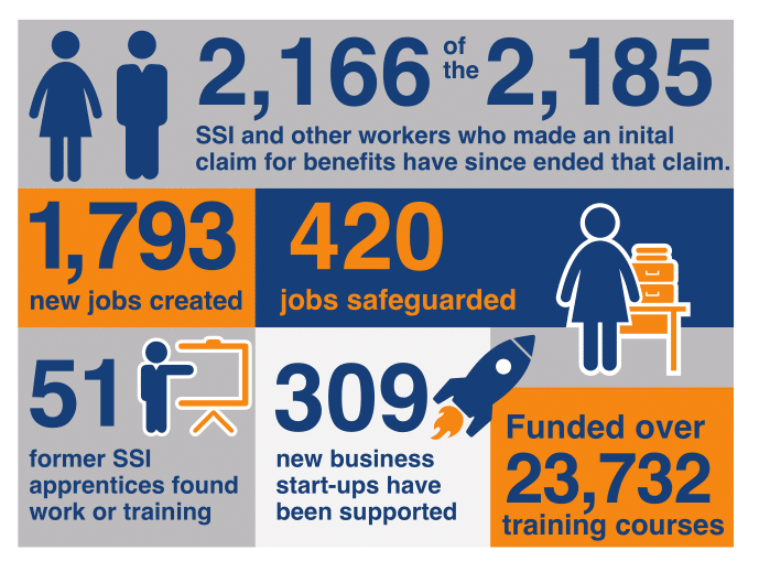 SSI_Task_Force_Legacy_Report_Two_Years-05.png