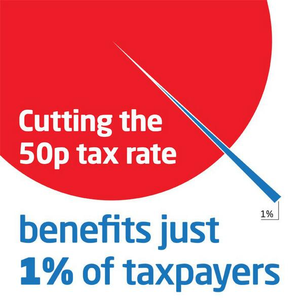 50p_tax_rate.jpg