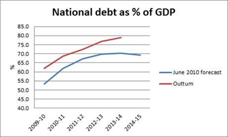 National_Debt.png