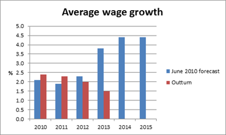 Wage_Growth.png