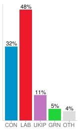 Election_2015_Labour_majority.jpg