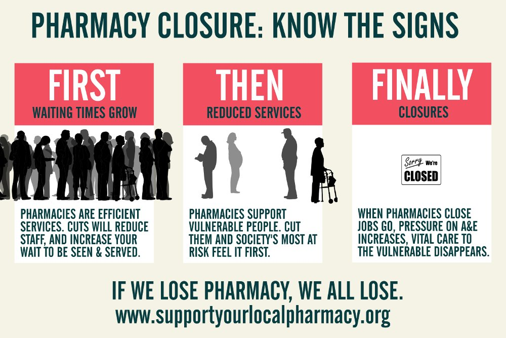 Community-Pharmacy-Infographic-1.jpg