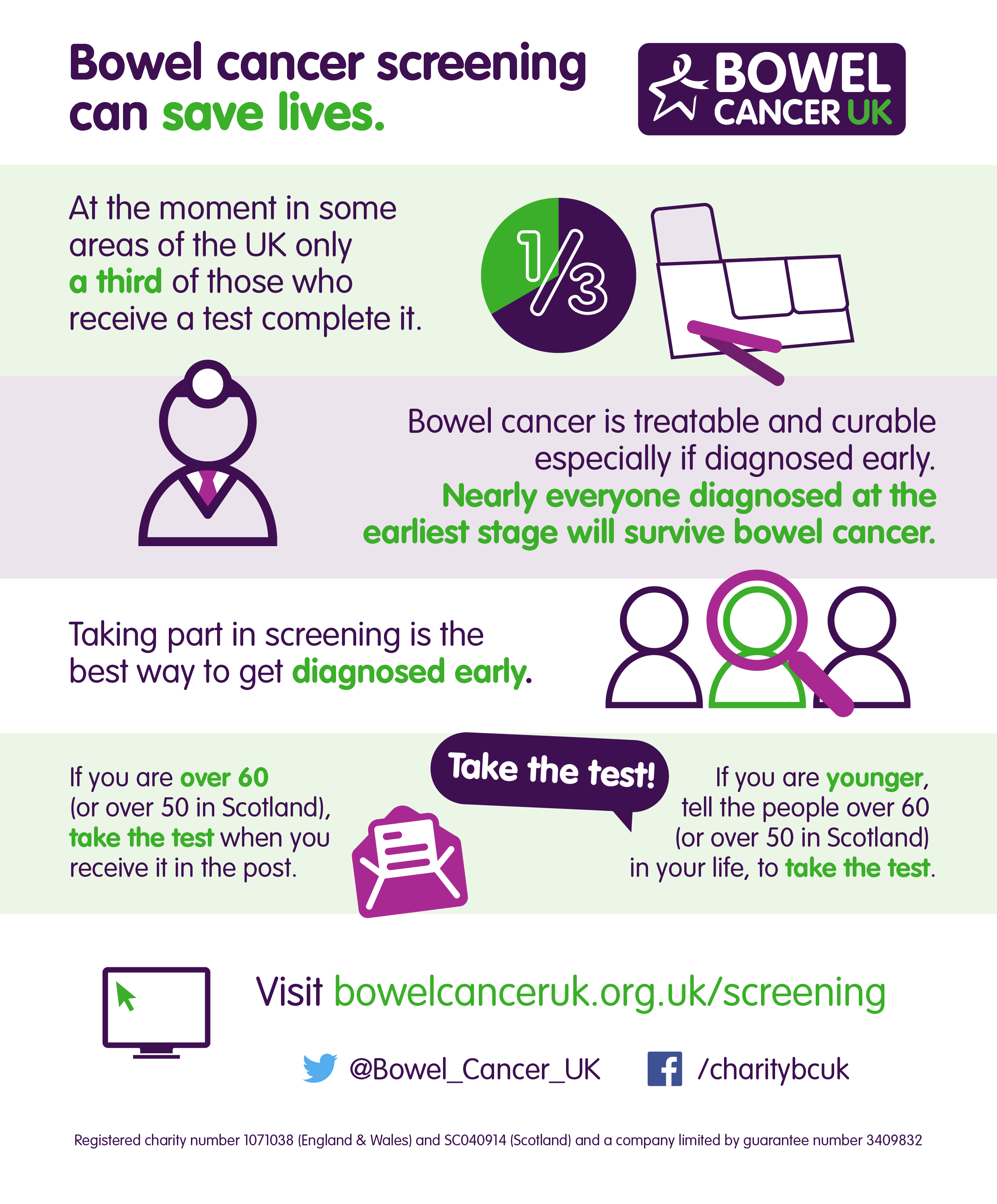 Bowel_cancer_screening_infographic.png