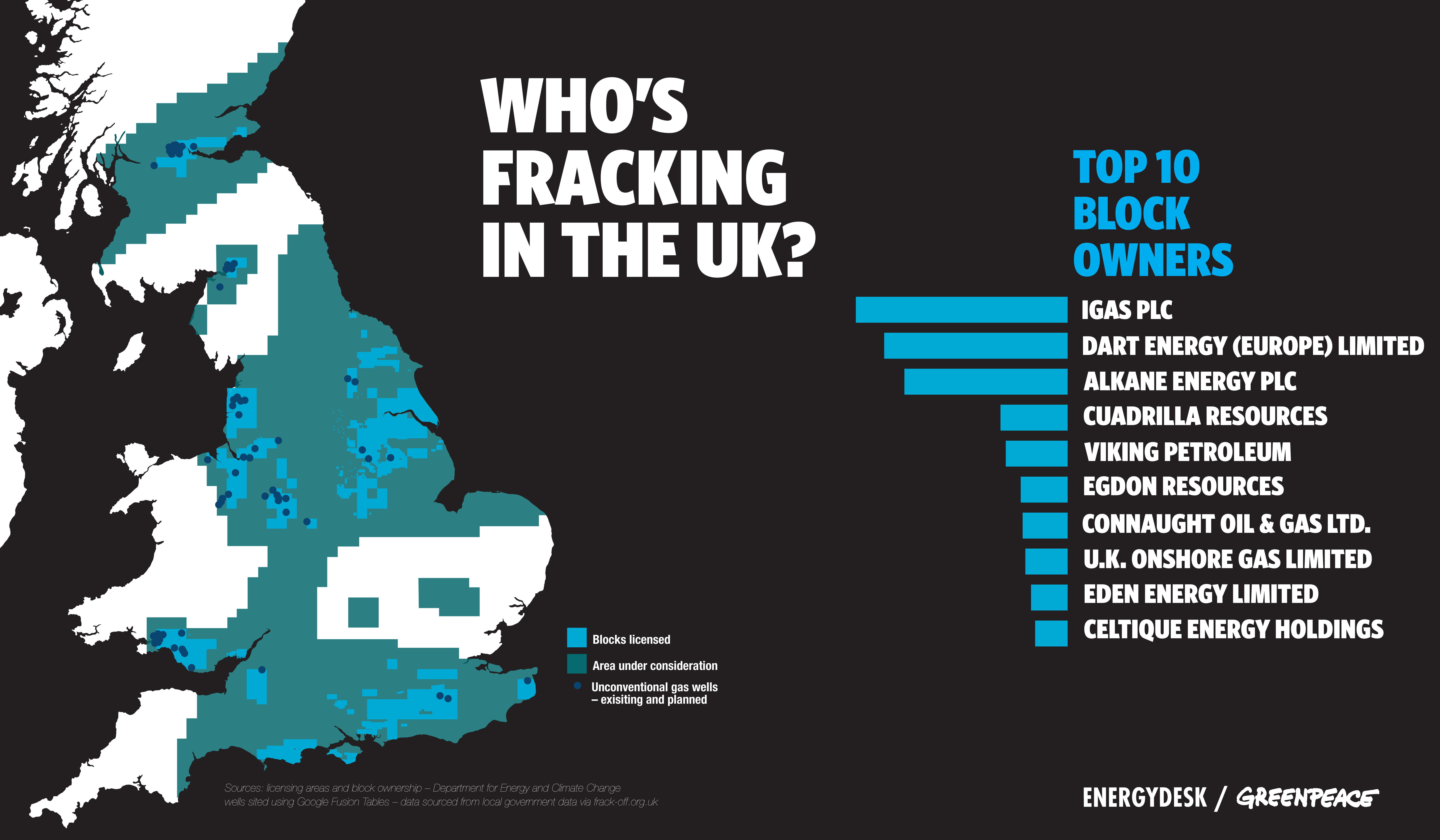 who-owns-the-right-to-drill-in-the-uk_.jpg