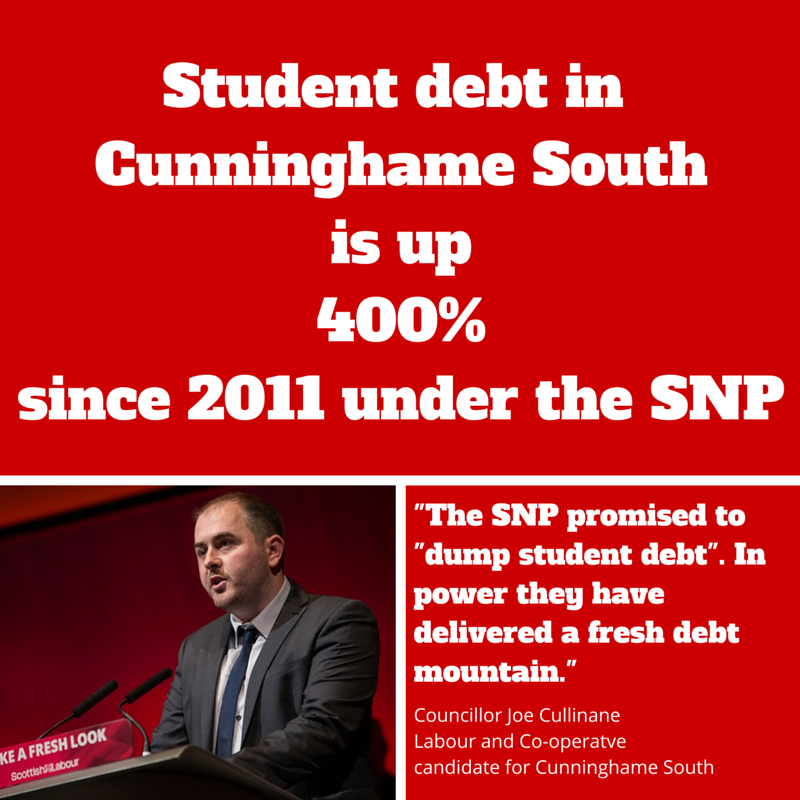 Student_debt_in_Cunninghame_South_is_up400_since_2011_under_the_SNP.png