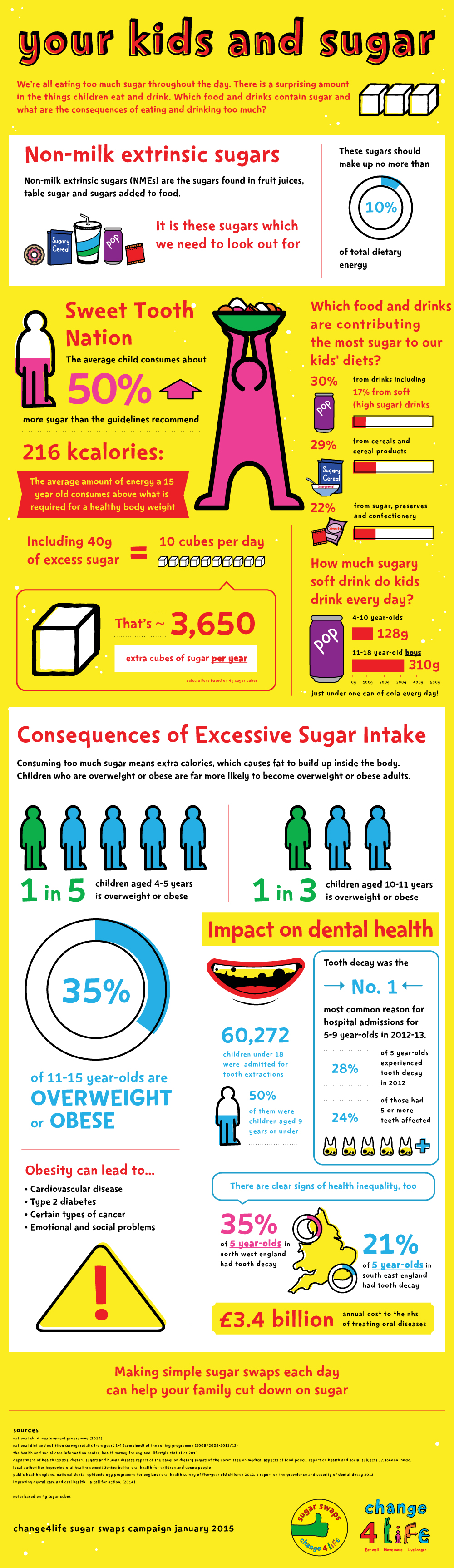 Change4Life_Sugar_Swaps_Infographic_full_(3).jpeg