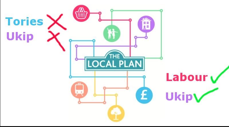 Local-Plan-Diagram-800x445.png