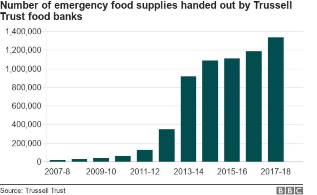 rise_in_foodbanks.jpg