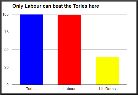 only_labour_can_beat_the_tories.png