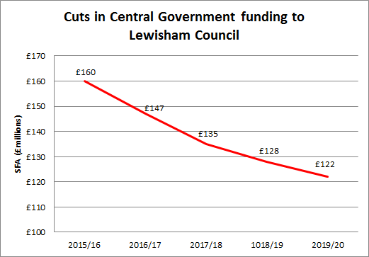 LGFS_-_Lewisham_cuts.png