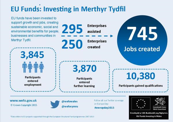 Infographic_Merthyr.png