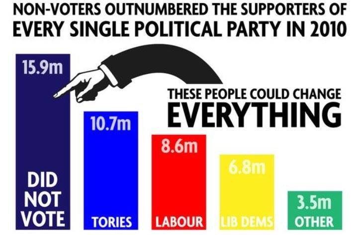 non_voters.jpg