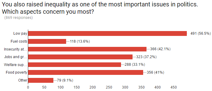 inequality_-_survey.png