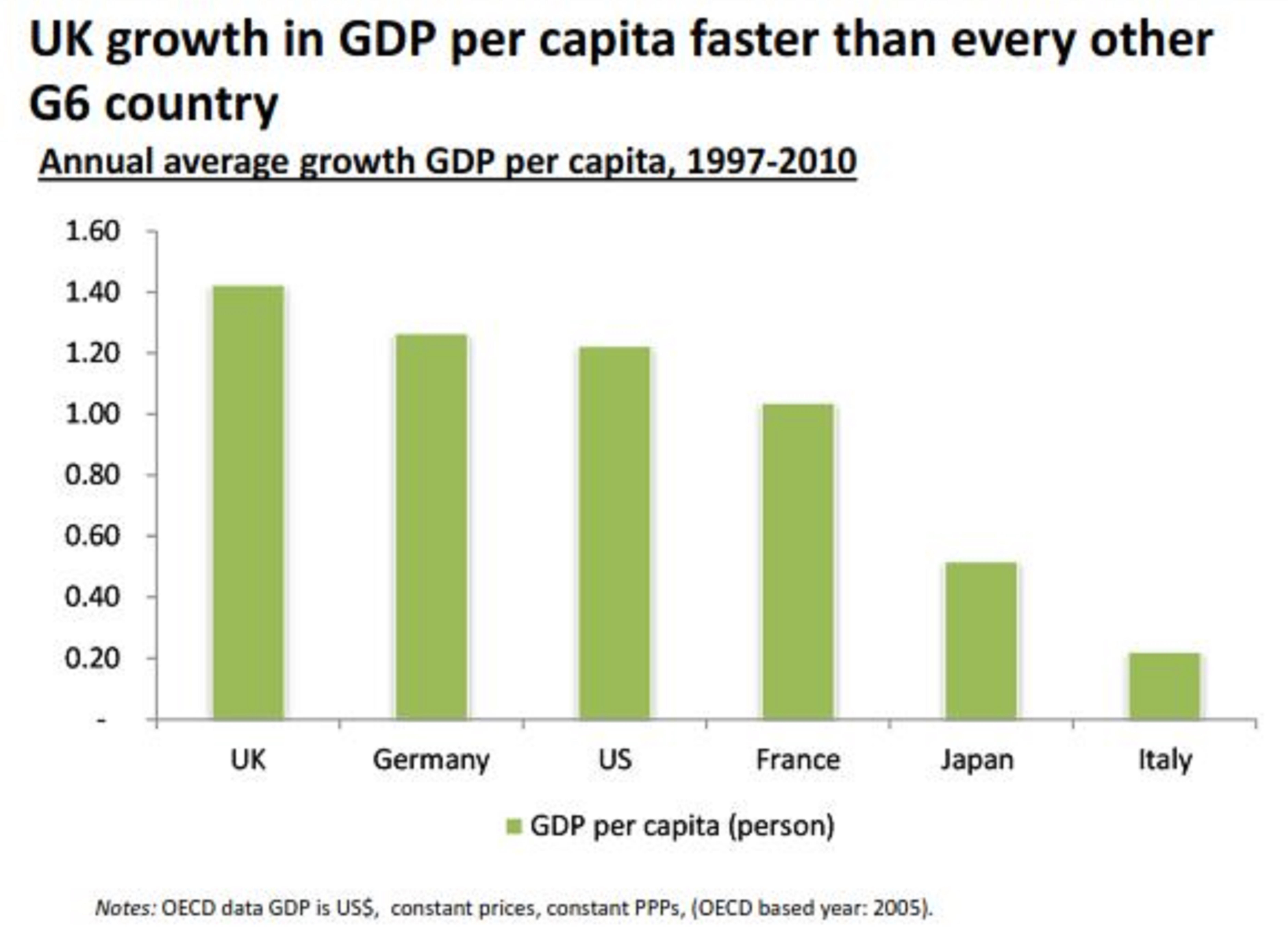 gdp_growth_per_capita.jpg