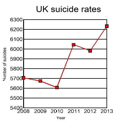 suicide_rate.jpg