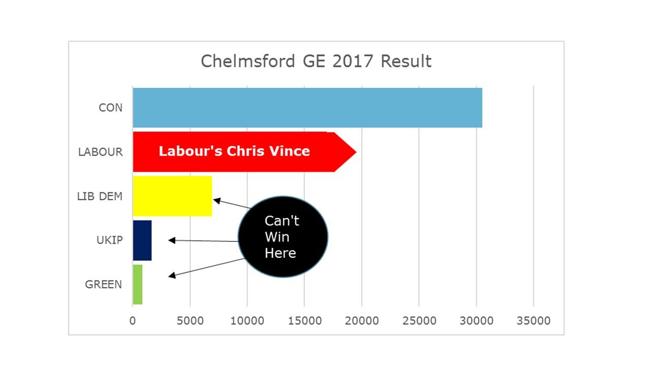 CV_Graph_GE_2017.jpg