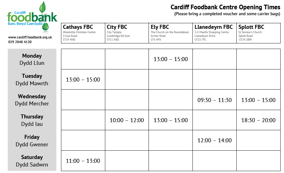 Foodbank_times.png