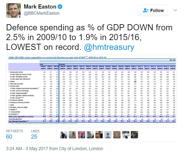 defence_cuts_tweet.JPG