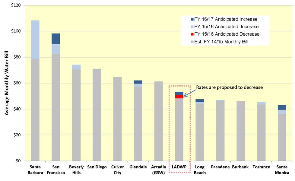 Comparison-Chart--Water-1.jpg