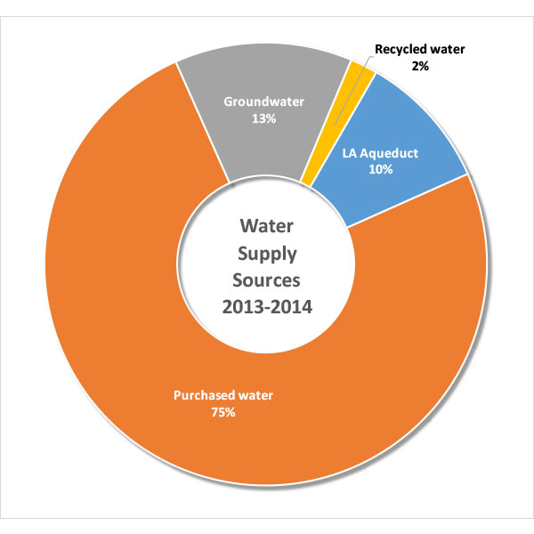 water-supply.jpg