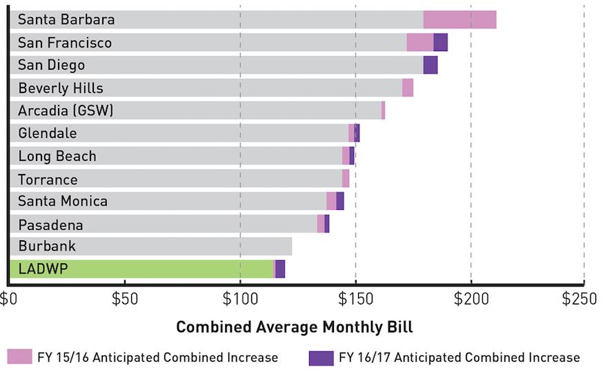 New_Comparison_Chart.jpg