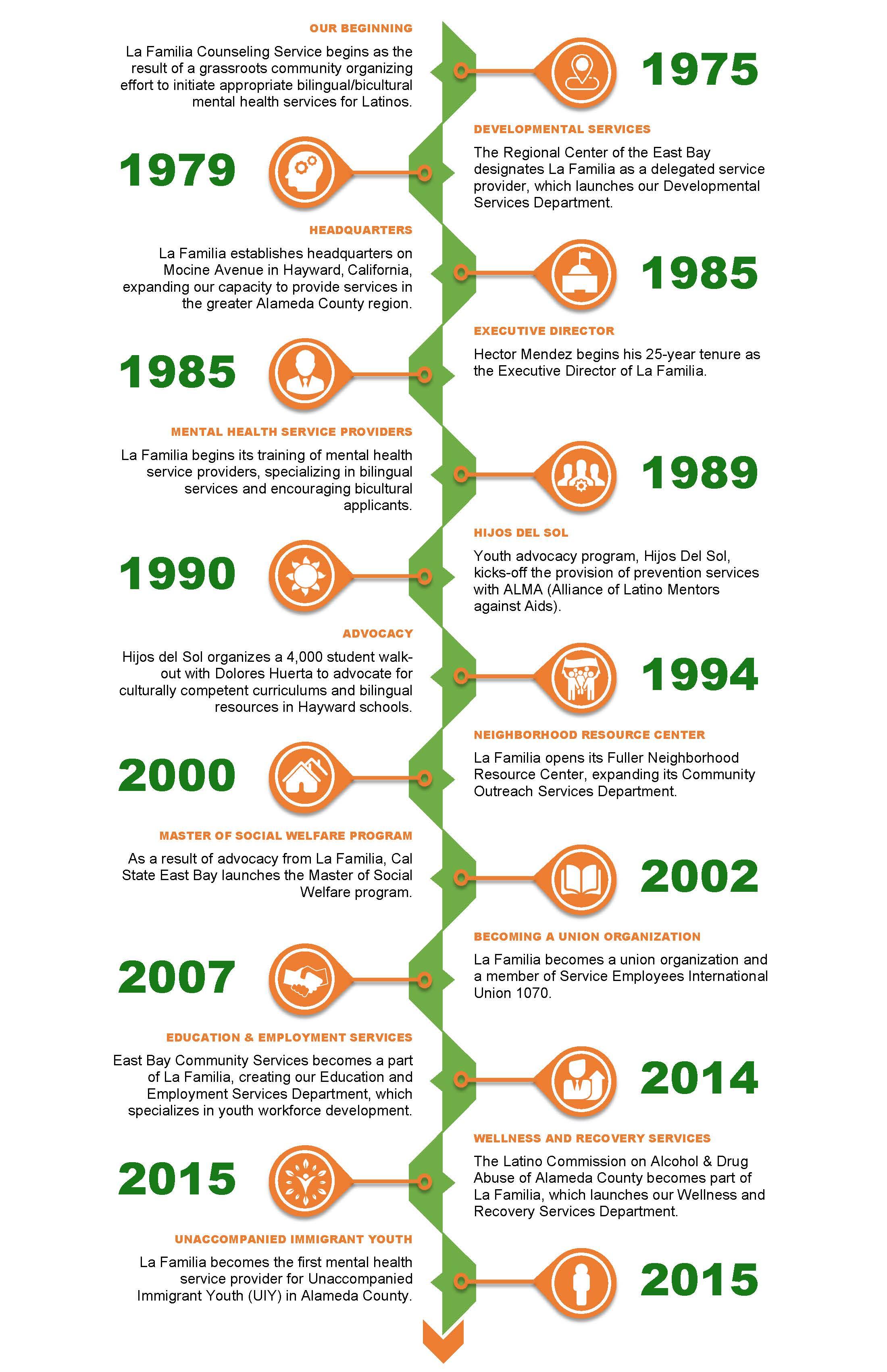0103_-_History_Infographic.jpg