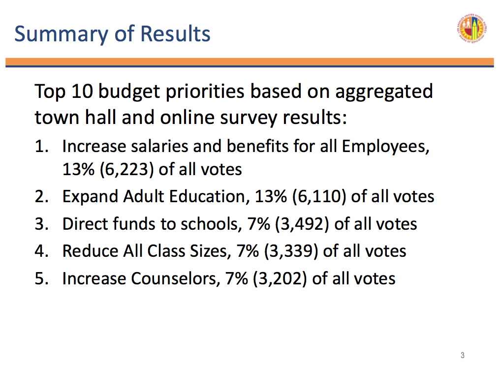 Budget_Priorities_Town_Hall_Summary_Results_page_3.jpg