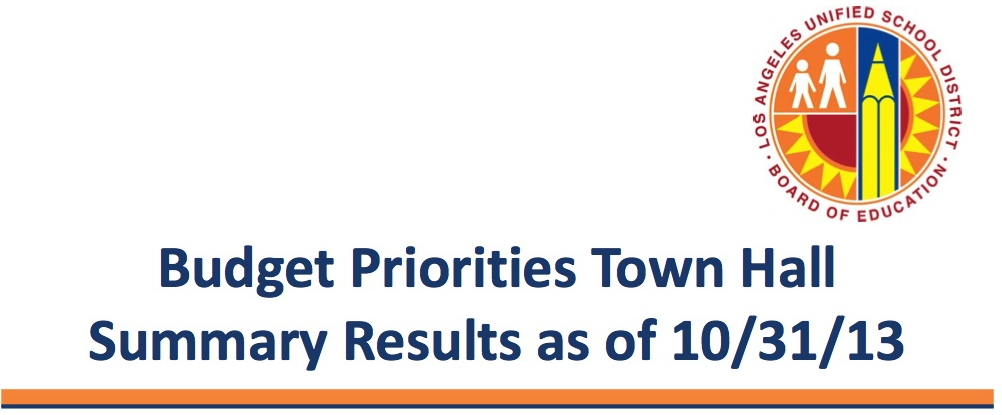 edited_Budget_Priorities_Town_Hall_Summary_Results_page_1.jpg