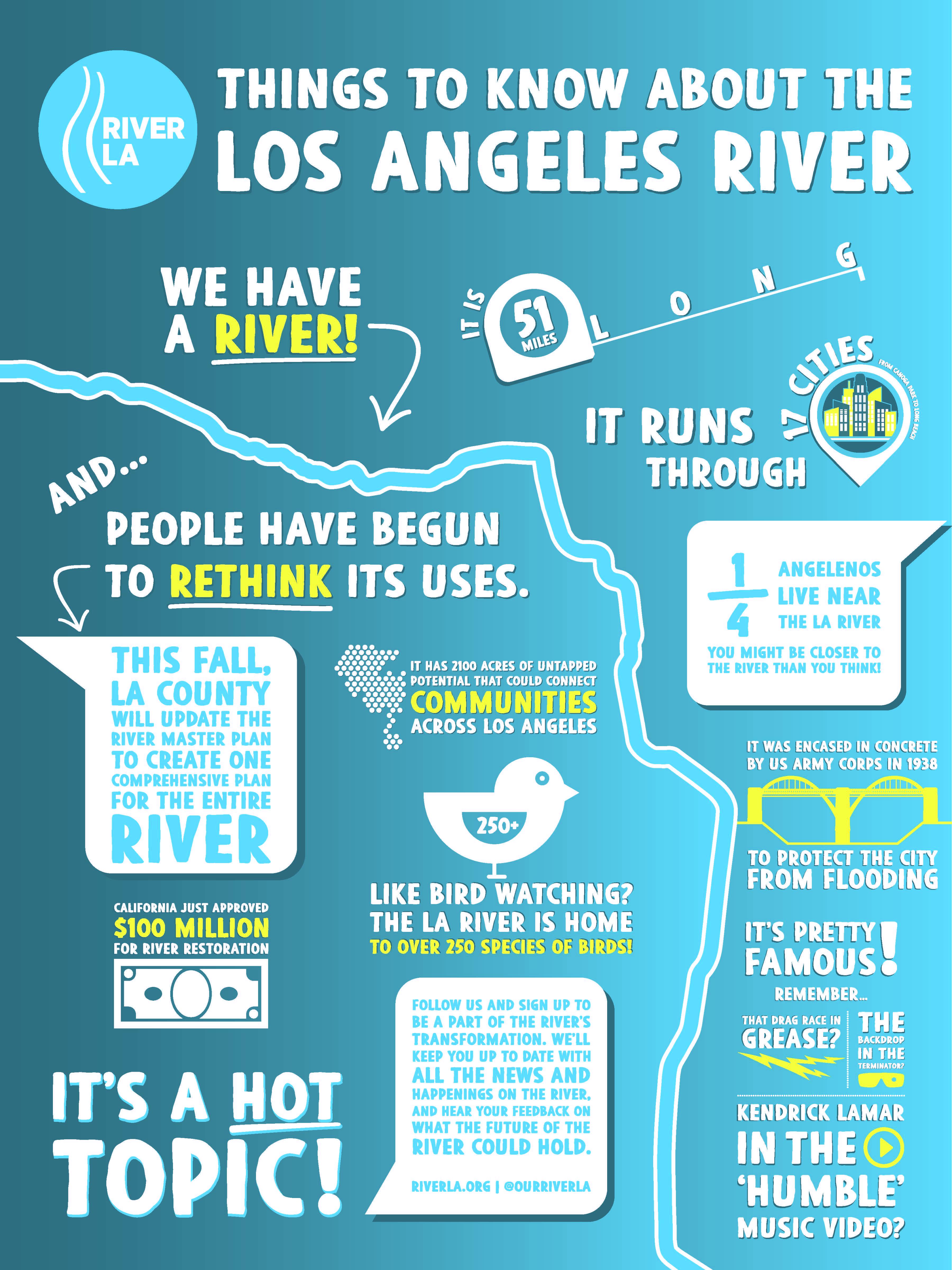 LA_River_Infographic_FINAL.jpg