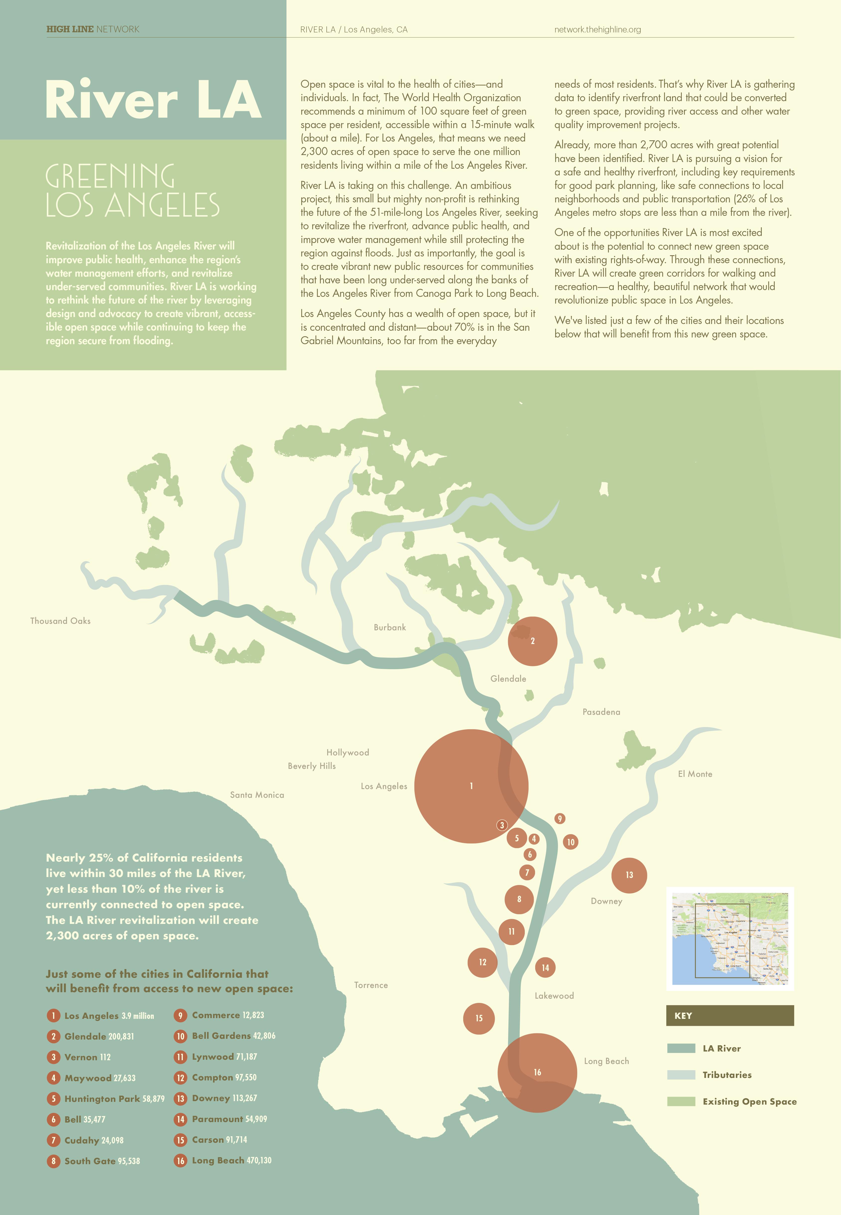 River_LA_FINAL_(1).jpg