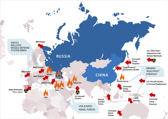 Map Representing The Encirclement Of Russia And China Through Local Conflicts Deployment Of Troop And Naval Forces And Bmd Systems