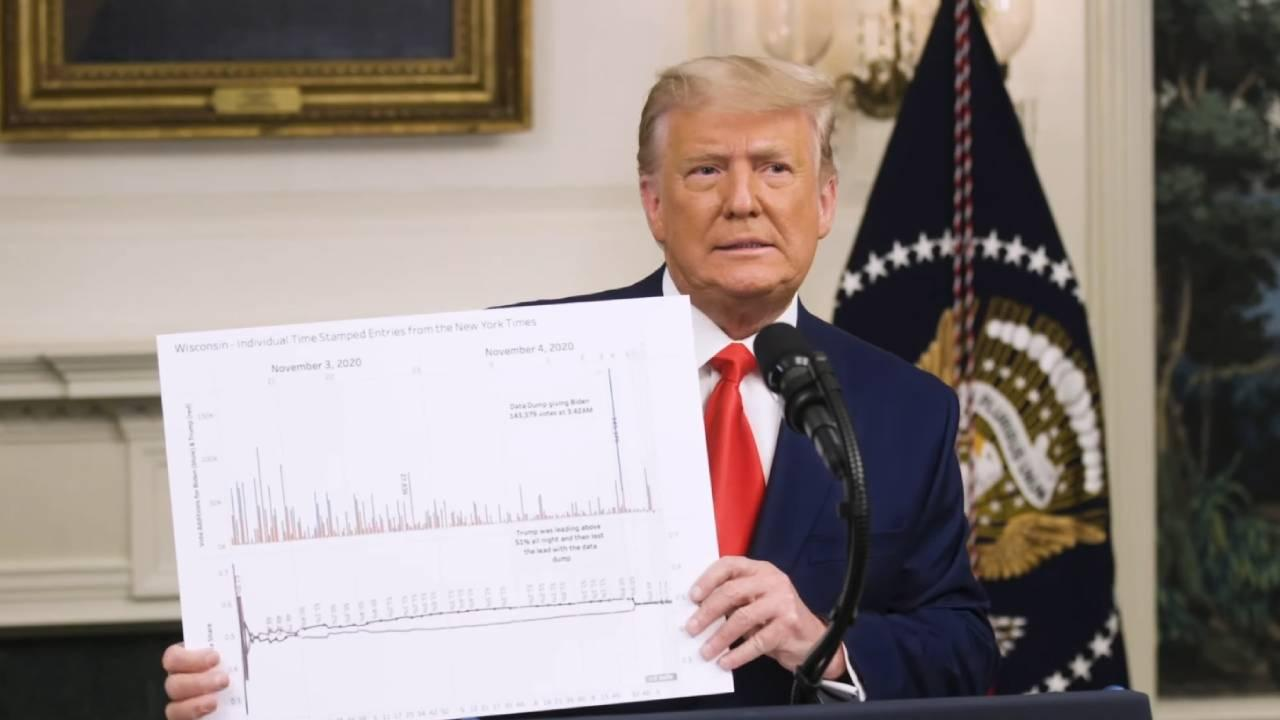 On December 2, 2020, President Trump delivered a detailed address to the nation detailing the vote fraud. Watch the video here: https://www.facebook.com/DonaldTrump/videos/376615900112093