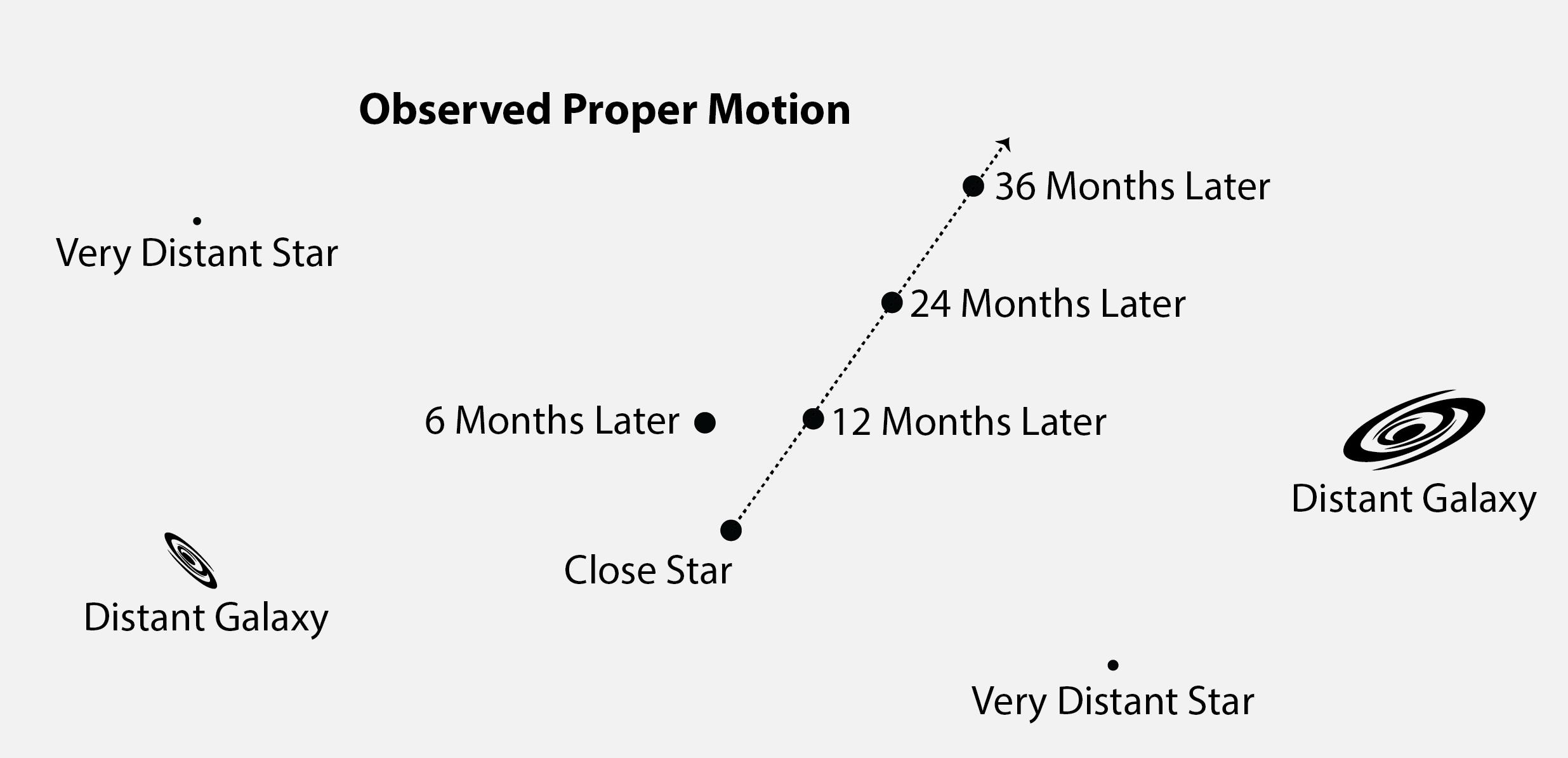 07-Proper_Motion.png