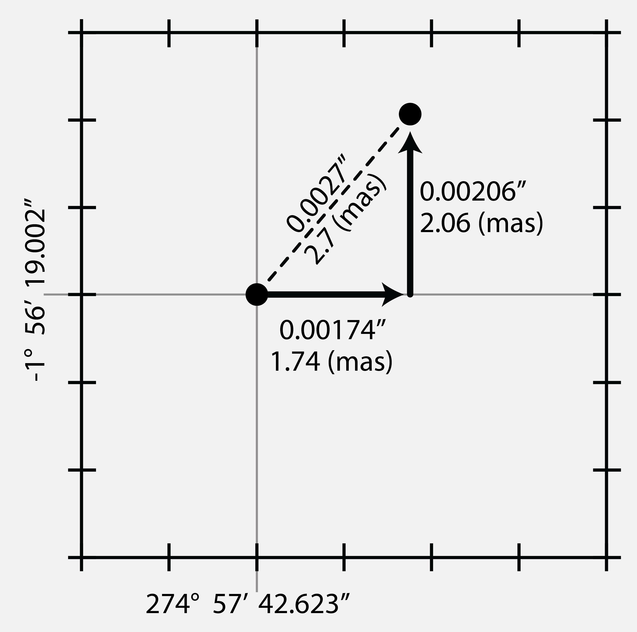 13-Gliese_710-proper_motion.png