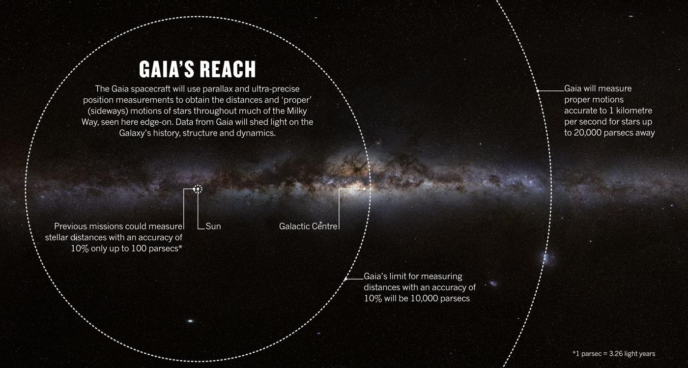 06-Gaias-reach.jpg