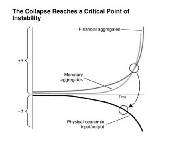 triple-curve.jpg