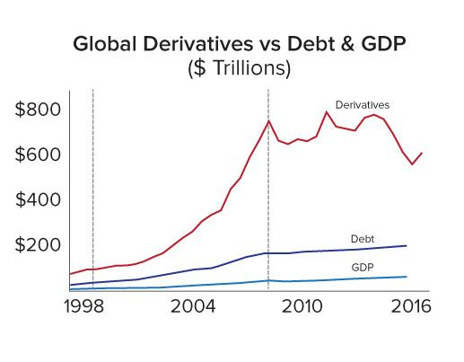 derivatives_and_gdp.jpg