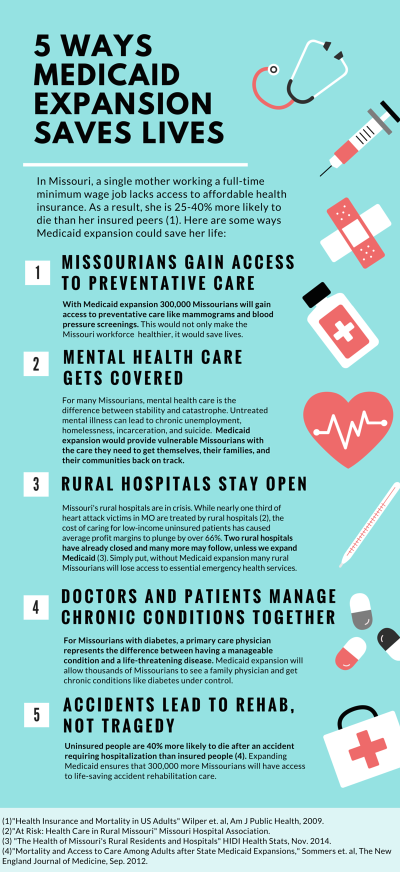 5_Ways_MedicaidExpansionSaves_Lives.png