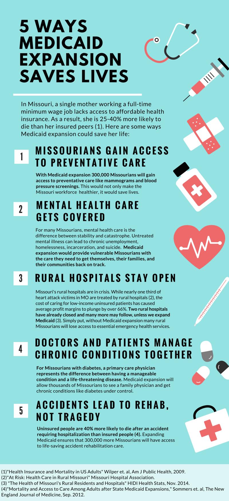 5_Ways_MedicaidExpansionSaves_Lives.png