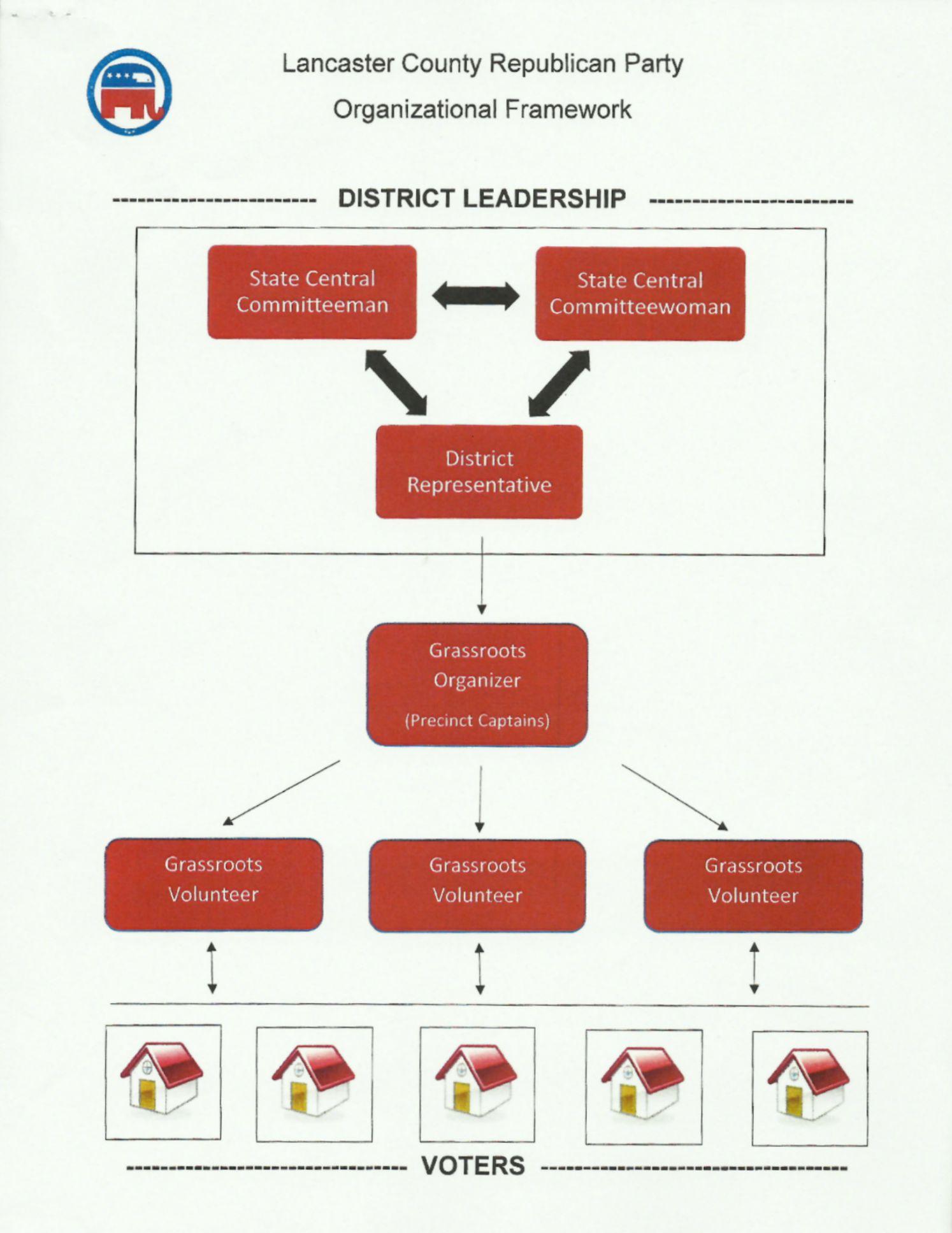 Organizational_Framework1494x1935.jpg