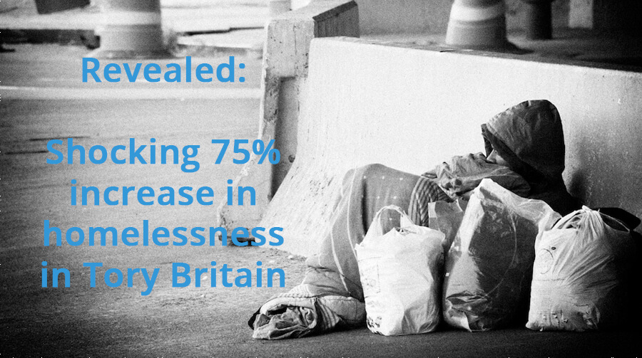 Rough Sleeping is a National Scandal That the Government are Failing to Tackle