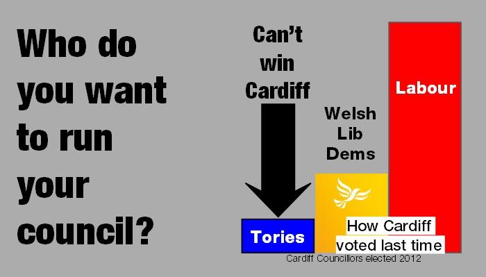 Do you want Labour or the LibDems to run your council? - Ydych chi eisiau Llafur neu'r Dem Rhydd i redeg eich cyngor?